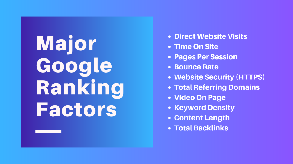 major google ranking factors